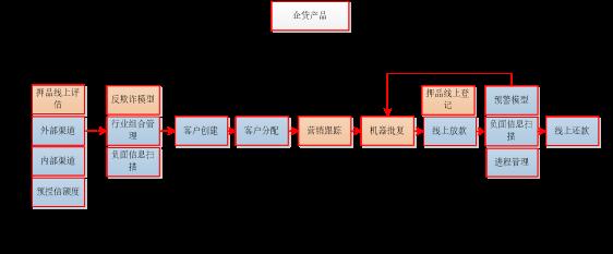 i普惠1.png