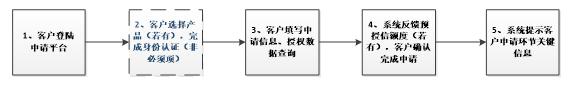 i普惠2.png