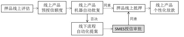 i普惠3.png
